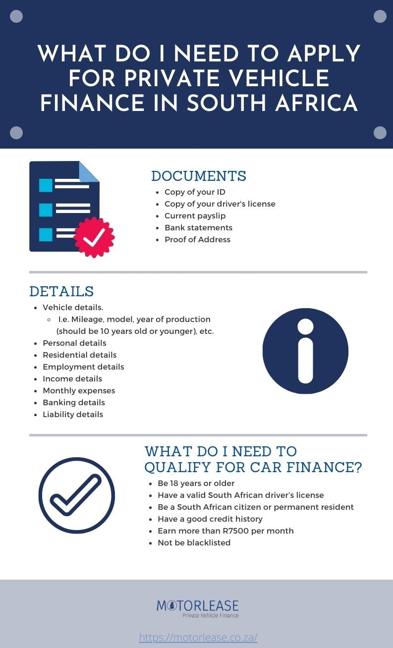 private vechile finance in south africa requirements